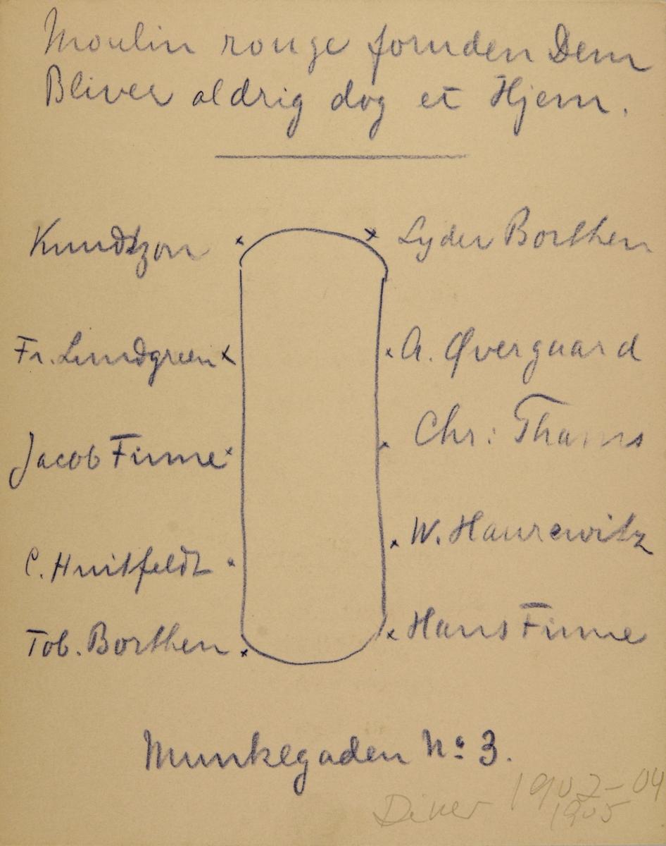 Menykort laget av Christian Thams 1902.