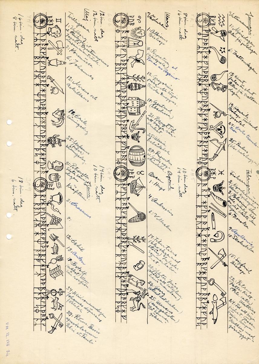 Av trä, med yxhuvud av pärlemorinlagd metall. Längs staven en runkalender med gyllental från och med 1795. Mått: Yxa 135 mm.